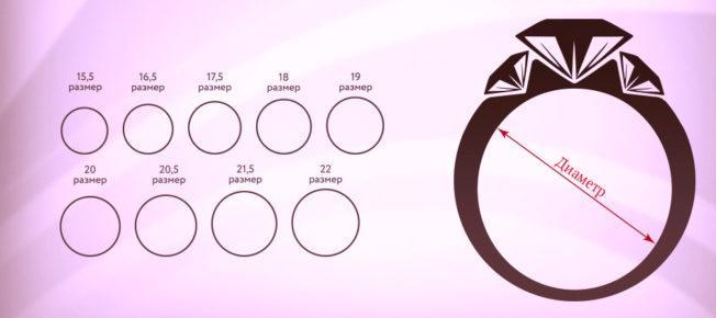 Как выбрать кольцо в подарок, если не знаешь размер