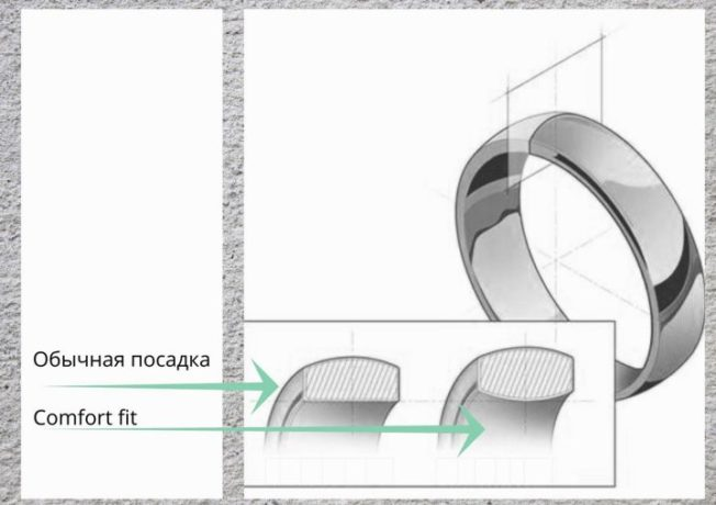 Анатомия кольца: называем правильно