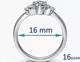 16 размер кольца – это сколько мм, как узнать?