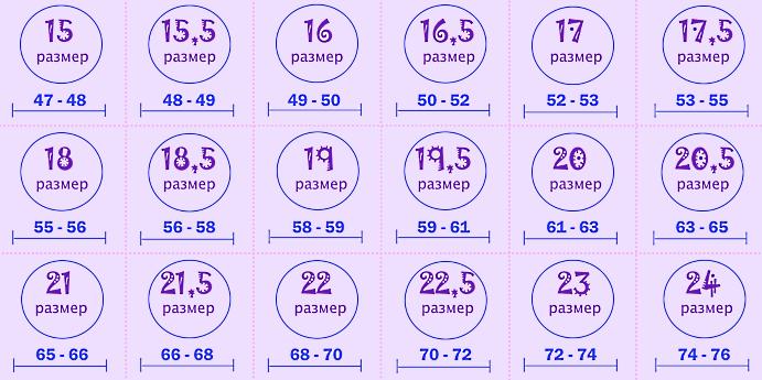Таблица размеров ювелирных украшений по обхвату