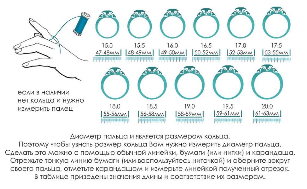 Как узнать размеры кольца при помощи нити, таблица размеров