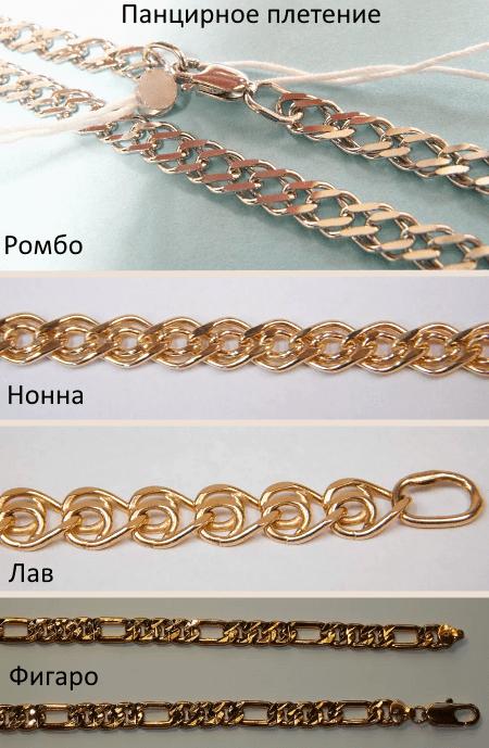 Виды панцирного плетения цепей и браслетов для женщин: ромбо, нонна, лав, фигаро
