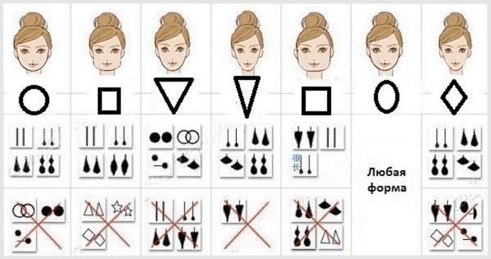 Как подобрать серьги для девочки 12 лет по форме лица?