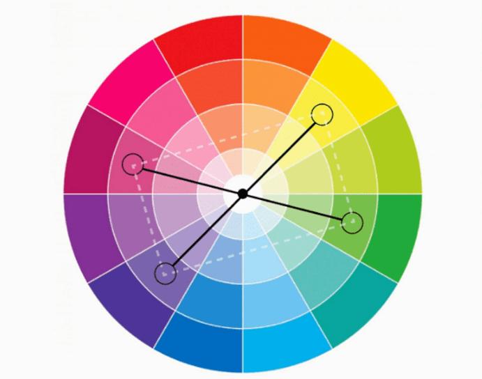Как сочетать украшения с цветными камнями. Схема