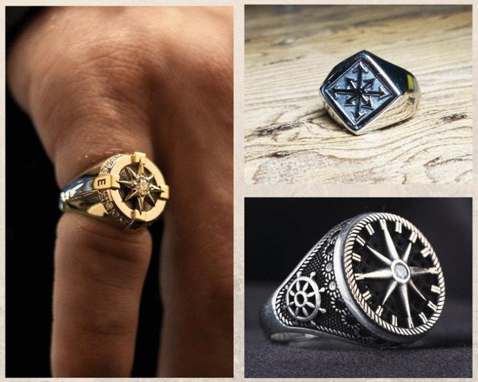 Перстень Роза ветров: для моряков и путешественников. Что такое Роза ветров?